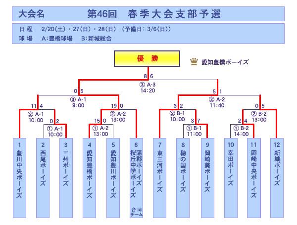 46_shunki_c
