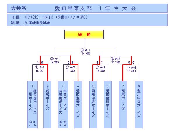 h28_1nensei_c