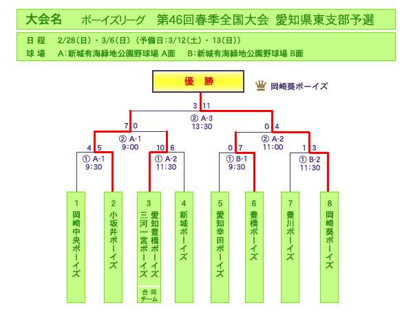 46_shunki_s