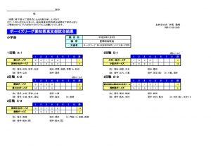 thumbnail of dai12takayanagisyoukekka1