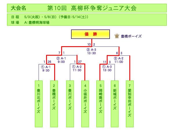 h28_10takayanagi_s