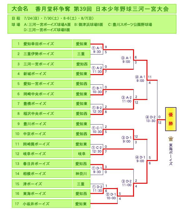 h28_39mikawaichinomiya_s
