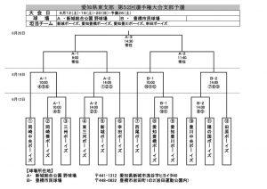 第52回選手権大会支部予選【時間変更】のサムネイル