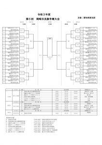 パンフレット(トーナメント表)のサムネイル
